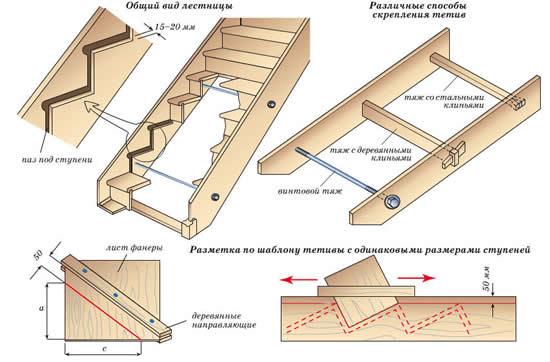 Стеклянные перила для лестниц в Москве - Лестничные