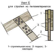 Деревянные подкладки подушки на которые устанавливаются опорные части несущих конструкций следует изготовлять из