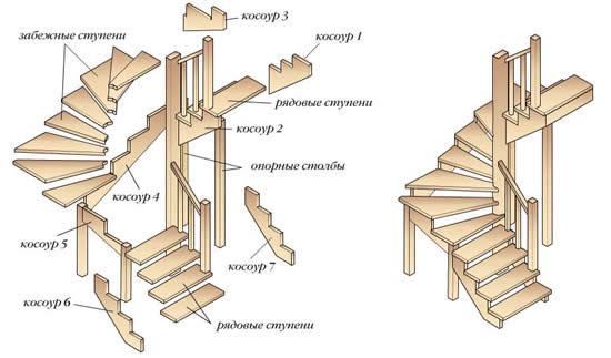 Сделать забежную лестницу своими руками